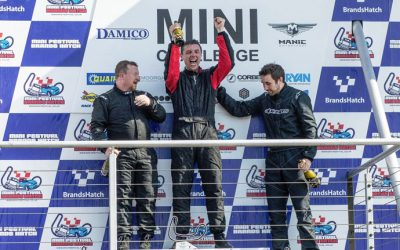 BRANDS HATCH COOPER AM/PRO RACE REPORT
